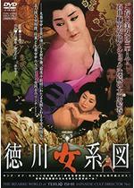 徳川女系図